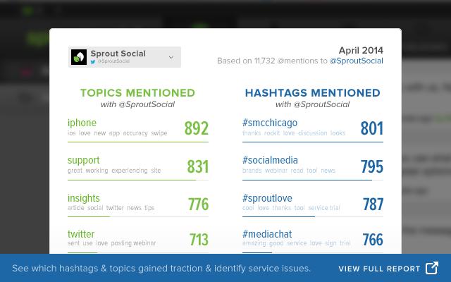 Trends-Report-Launch-Materials_Blog-Quick-Insights-640x400