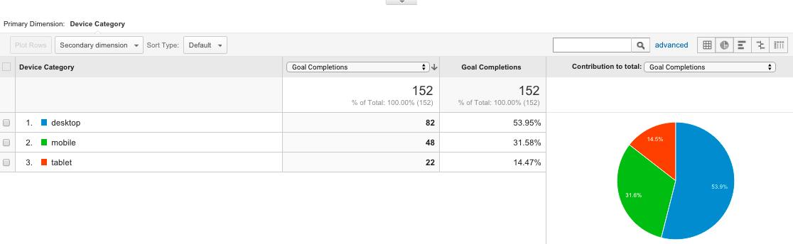 Mobil goal comp