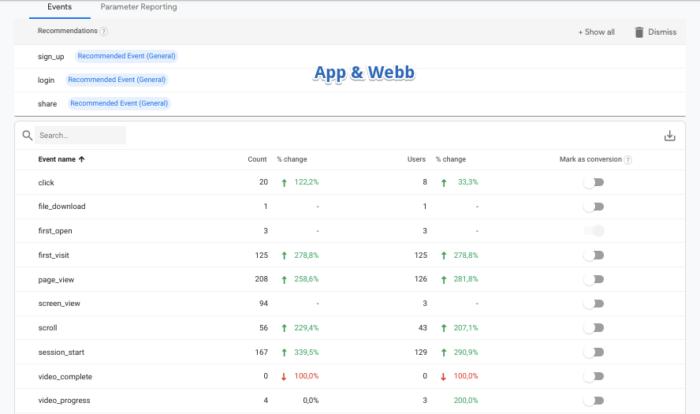 GA app & webb Events 2 maxahemsidan-min
